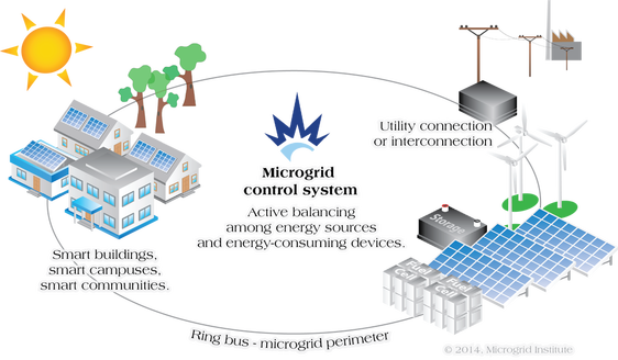 university-microgrids.png