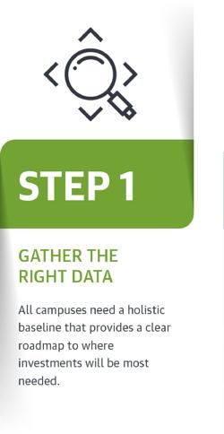 HEFF 5 Steps to a Strategic Capital Plan Framework-10