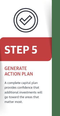 HEFF 5 Steps to a Strategic Capital Plan Framework-14