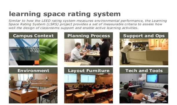 creating-and-supporting-innovative-learning-spaces-designing-for-active-learning.jpg